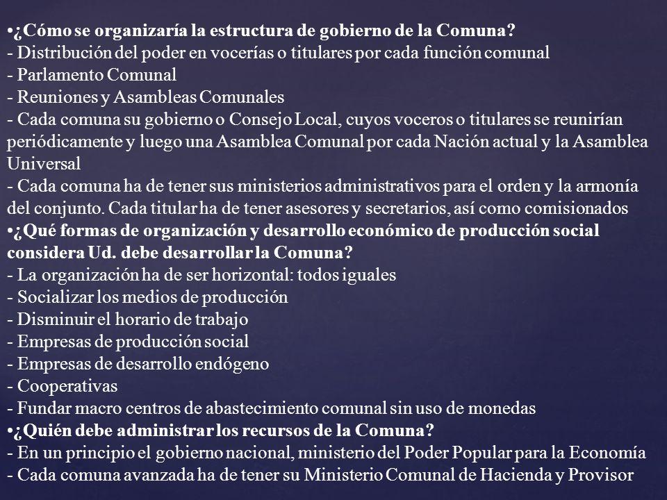 ¿Cómo se organizaría la estructura de gobierno de la Comuna? - Distribución del poder en vocerías o titulares por cada función comunal - Parlamento Co
