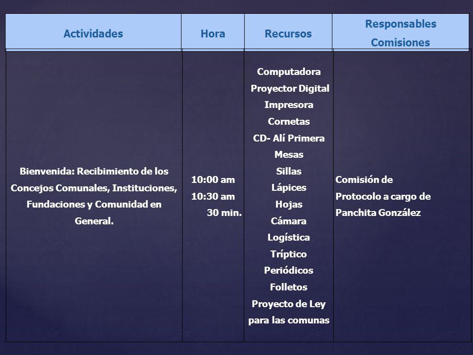 ActividadesHoraRecursos Responsables Comisiones Bienvenida: Recibimiento de los Concejos Comunales, Instituciones, Fundaciones y Comunidad en General.