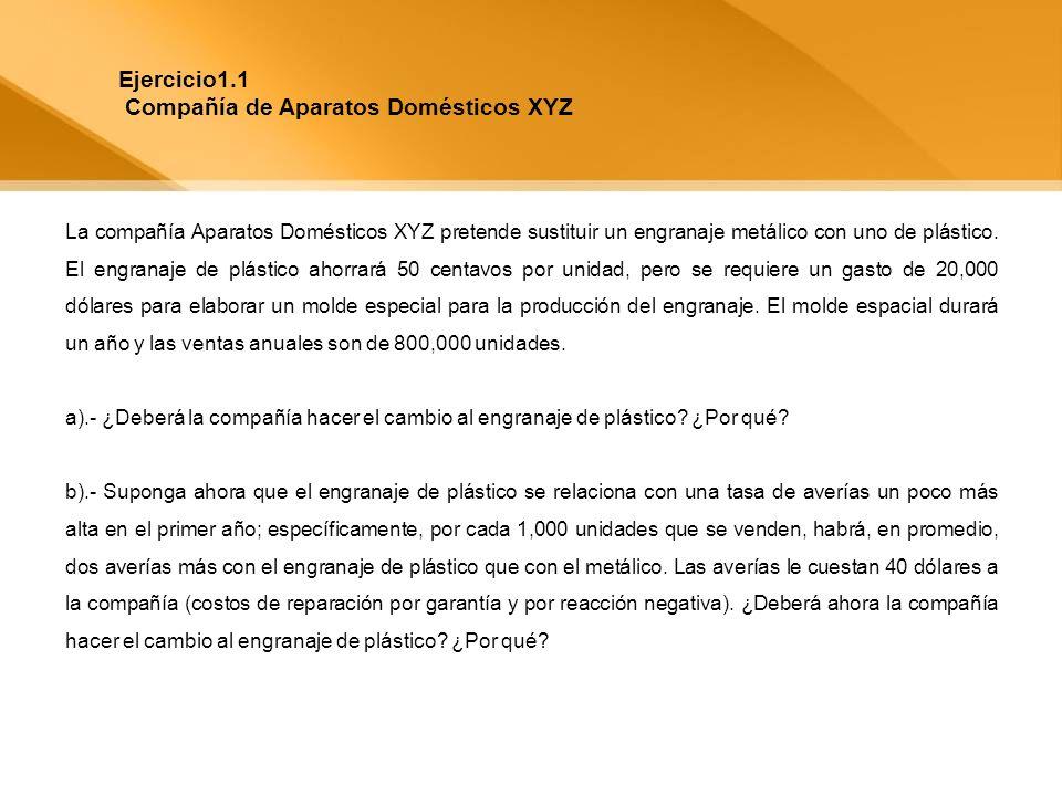 Ejercicio1.1 Compañía de Aparatos Domésticos XYZ La compañía Aparatos Domésticos XYZ pretende sustituir un engranaje metálico con uno de plástico. El