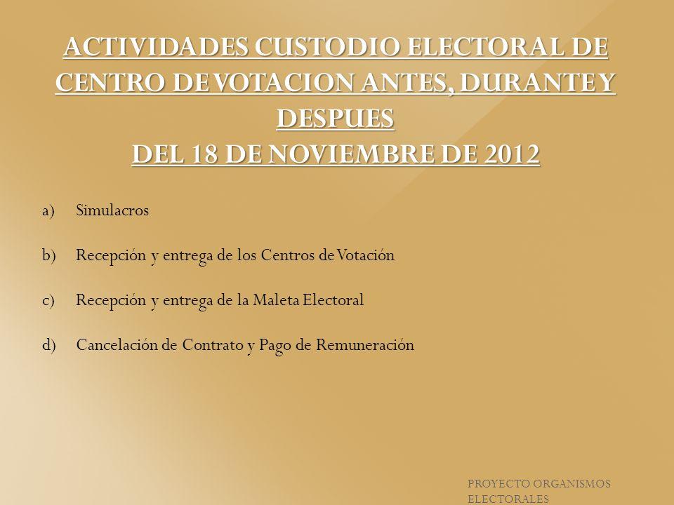 a)Simulacros b)Recepción y entrega de los Centros de Votación c)Recepción y entrega de la Maleta Electoral d)Cancelación de Contrato y Pago de Remuner