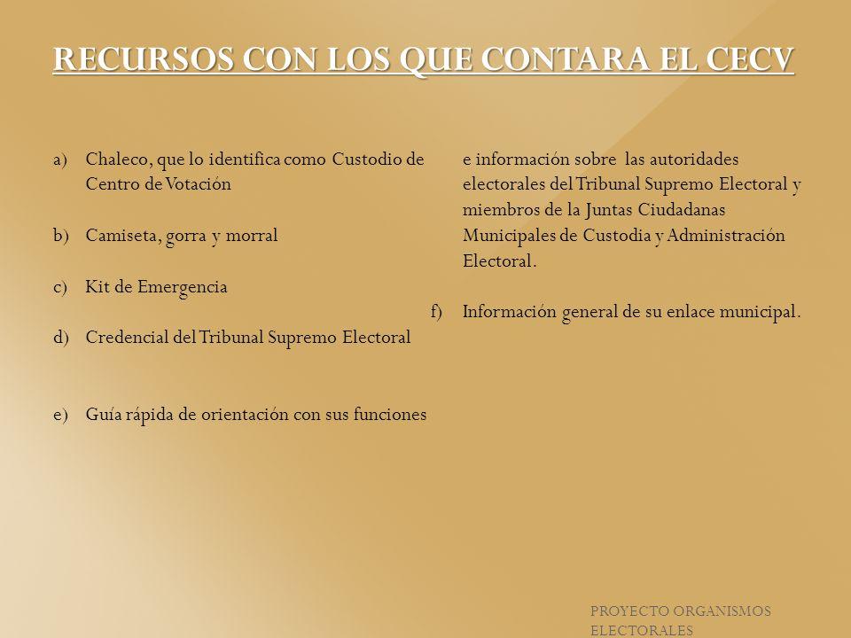 a)Chaleco, que lo identifica como Custodio de Centro de Votación b)Camiseta, gorra y morral c)Kit de Emergencia d)Credencial del Tribunal Supremo Elec