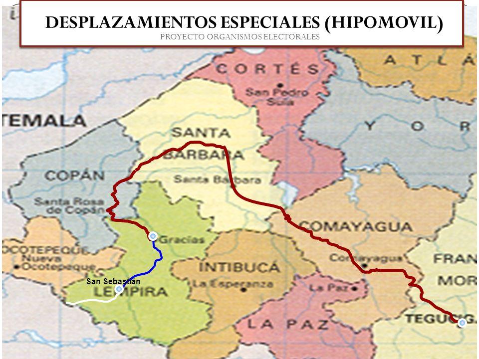San Sebastián DESPLAZAMIENTOS ESPECIALES (HIPOMOVIL) PROYECTO ORGANISMOS ELECTORALES