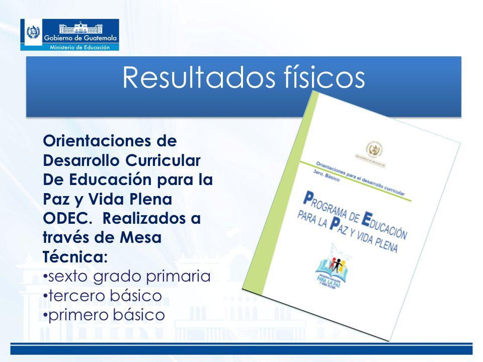 Resultados físicos Orientaciones de Desarrollo Curricular De Educación para la Paz y Vida Plena ODEC. Realizados a través de Mesa Técnica: sexto grado