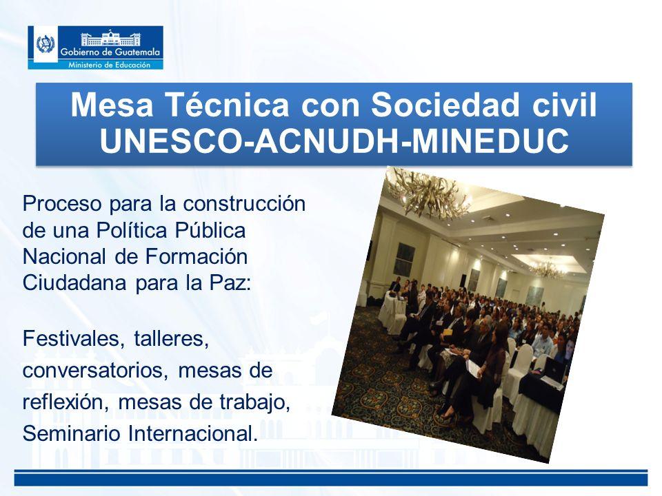 Mesa Técnica con Sociedad civil UNESCO-ACNUDH-MINEDUC Proceso para la construcción de una Política Pública Nacional de Formación Ciudadana para la Paz