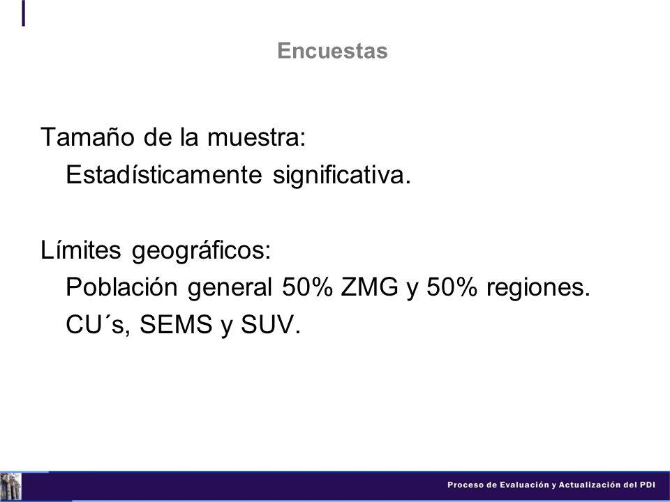 Encuestas Tamaño de la muestra: Estadísticamente significativa. Límites geográficos: Población general 50% ZMG y 50% regiones. CU´s, SEMS y SUV.
