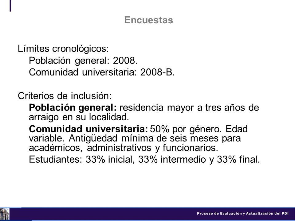Encuestas Límites cronológicos: Población general: 2008. Comunidad universitaria: 2008-B. Criterios de inclusión: Población general: residencia mayor