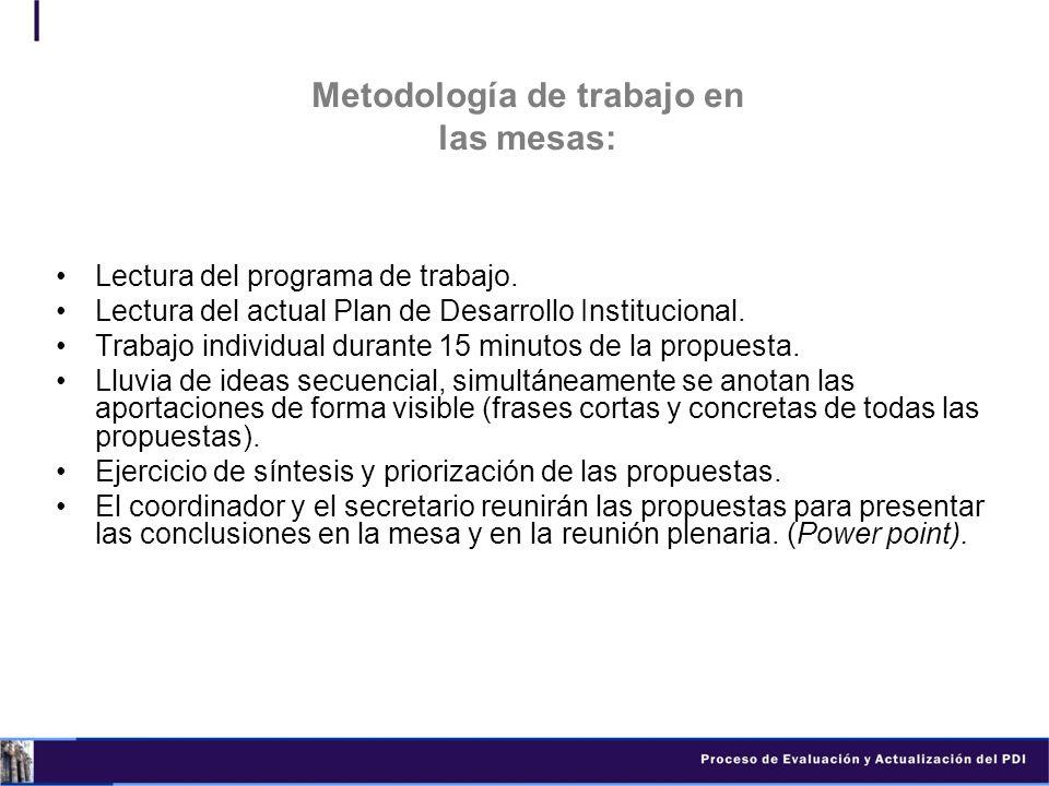 Metodología de trabajo en las mesas: Lectura del programa de trabajo. Lectura del actual Plan de Desarrollo Institucional. Trabajo individual durante