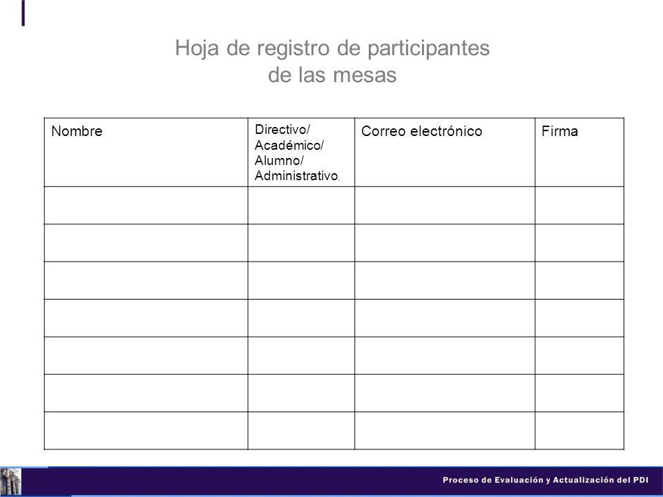 Hoja de registro de participantes de las mesas Nombre Directivo/ Académico/ Alumno/ Administrativo. Correo electrónicoFirma
