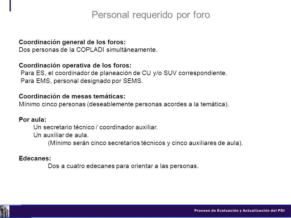 Personal requerido por foro Coordinación general de los foros: Dos personas de la COPLADI simultáneamente. Coordinación operativa de los foros: Para E