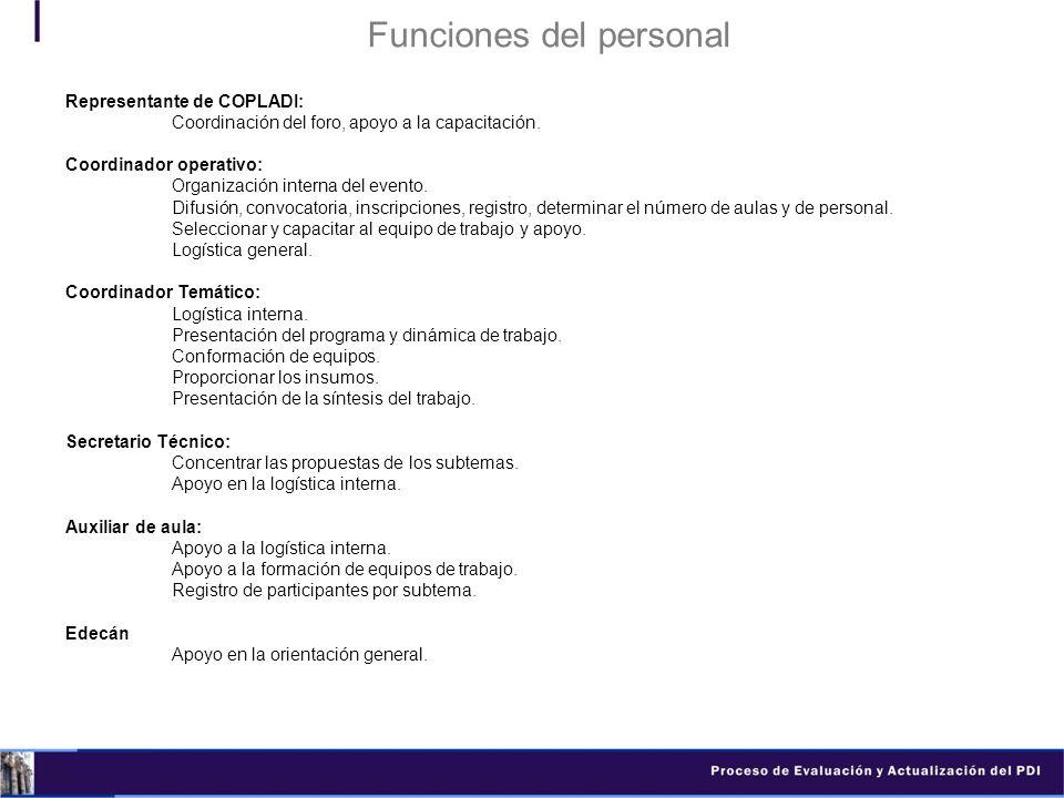 Funciones del personal Representante de COPLADI: Coordinación del foro, apoyo a la capacitación. Coordinador operativo: Organización interna del event