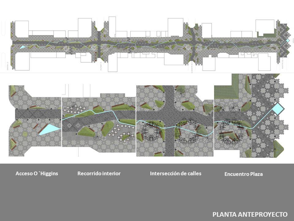 Acceso O `HigginsRecorrido interiorIntersección de calles Encuentro Plaza