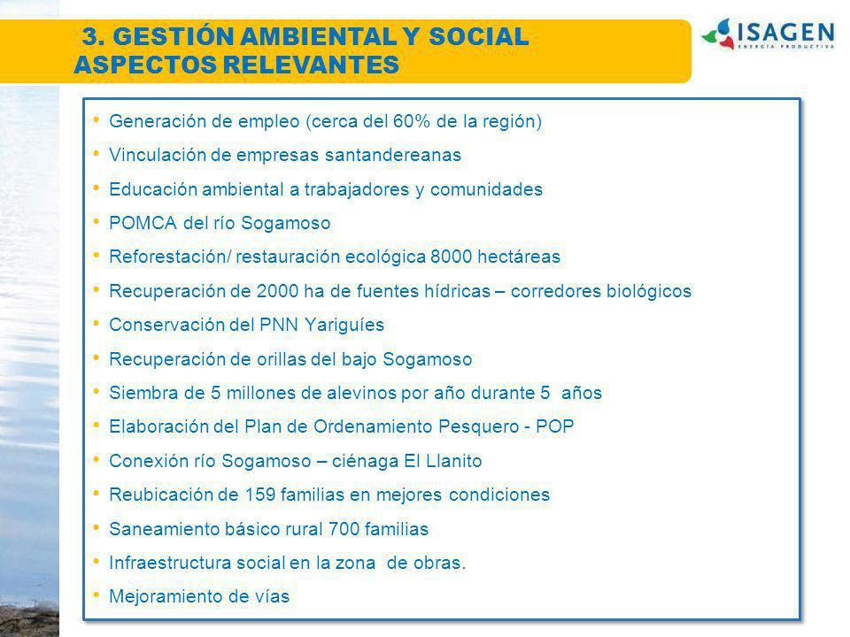 Generación de empleo (cerca del 60% de la región) Vinculación de empresas santandereanas Educación ambiental a trabajadores y comunidades POMCA del rí