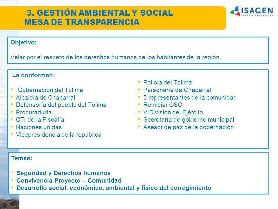 La conforman: Gobernación del Tolima Alcaldía de Chaparral Defensoría del pueblo del Tolima Procuraduría CTI de la Fiscalía Naciones unidas Vicepresid