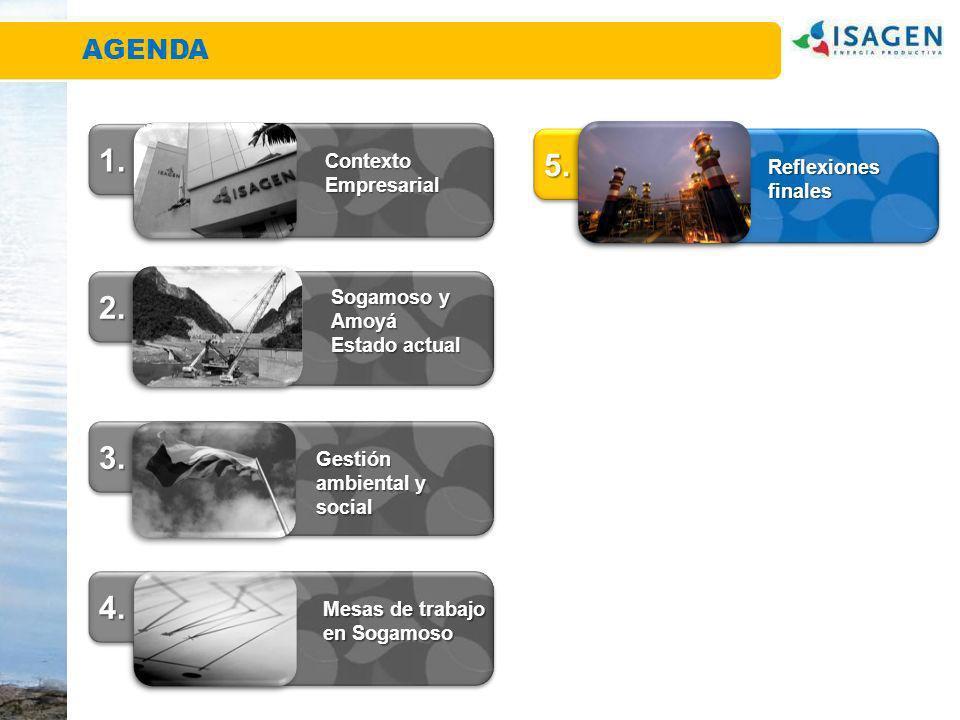 Contexto Empresarial 1. Sogamoso y Amoyá Estado actual 2. Gestión ambiental y social 3. Mesas de trabajo en Sogamoso 4. Reflexionesfinales 5. AGENDA