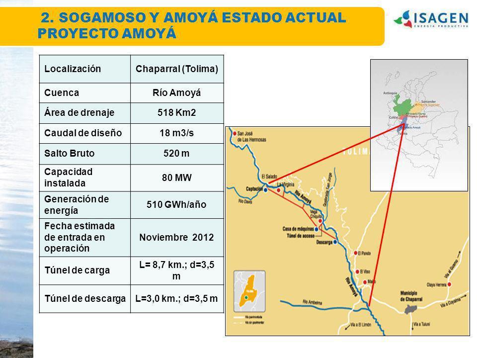 RIO LA MIEL RIO MORO RIO MANSO LocalizaciónChaparral (Tolima) CuencaRío Amoyá Área de drenaje518 Km2 Caudal de diseño18 m3/s Salto Bruto520 m Capacida