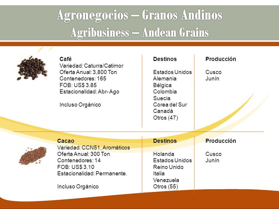 Café Variedad: Caturra/Catimor Oferta Anual: 3,800 Ton Contenedores: 165 FOB: US$ 3.85 Estacionalidad: Abr- Ago Incluso Orgánico Cacao Variedad: CCN51