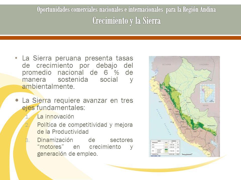 La Sierra peruana presenta tasas de crecimiento por debajo del promedio nacional de 6 % de manera sostenida social y ambientalmente. La Sierra requier