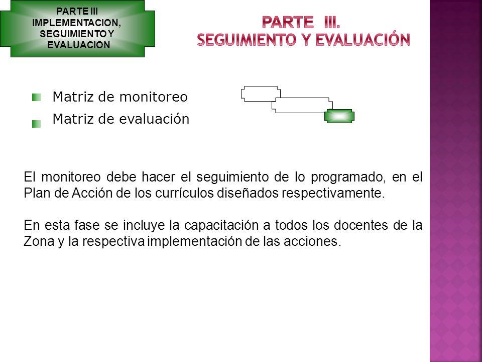 Matriz de monitoreo Matriz de evaluación El monitoreo debe hacer el seguimiento de lo programado, en el Plan de Acción de los currículos diseñados res