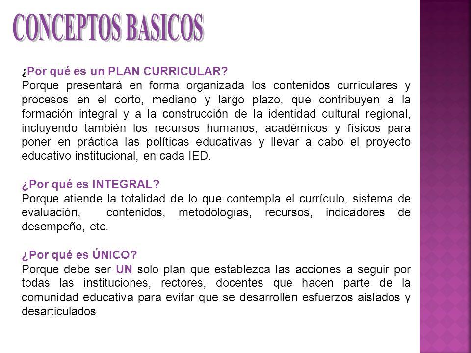 El PIUC es un instrumento de planeación y gestión que articula y coordina las acciones en marcha y nuevas iniciativas que se desarrollarán en el CURRICULO.
