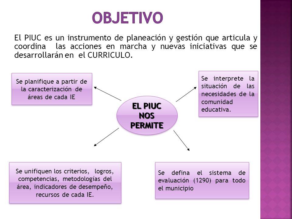 El PIUC es un instrumento de planeación y gestión que articula y coordina las acciones en marcha y nuevas iniciativas que se desarrollarán en el CURRI
