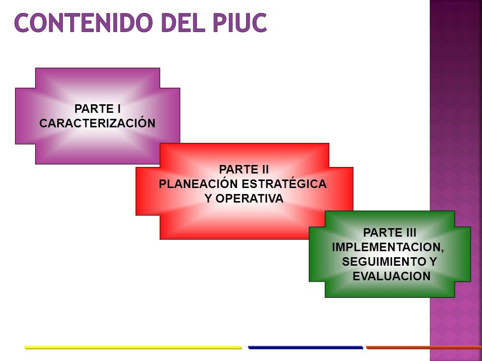 Diagnóstico global del estado actual de la educación en el municipio La información de currículos individuales de cada una de las IED del municipio Zona Bananera.