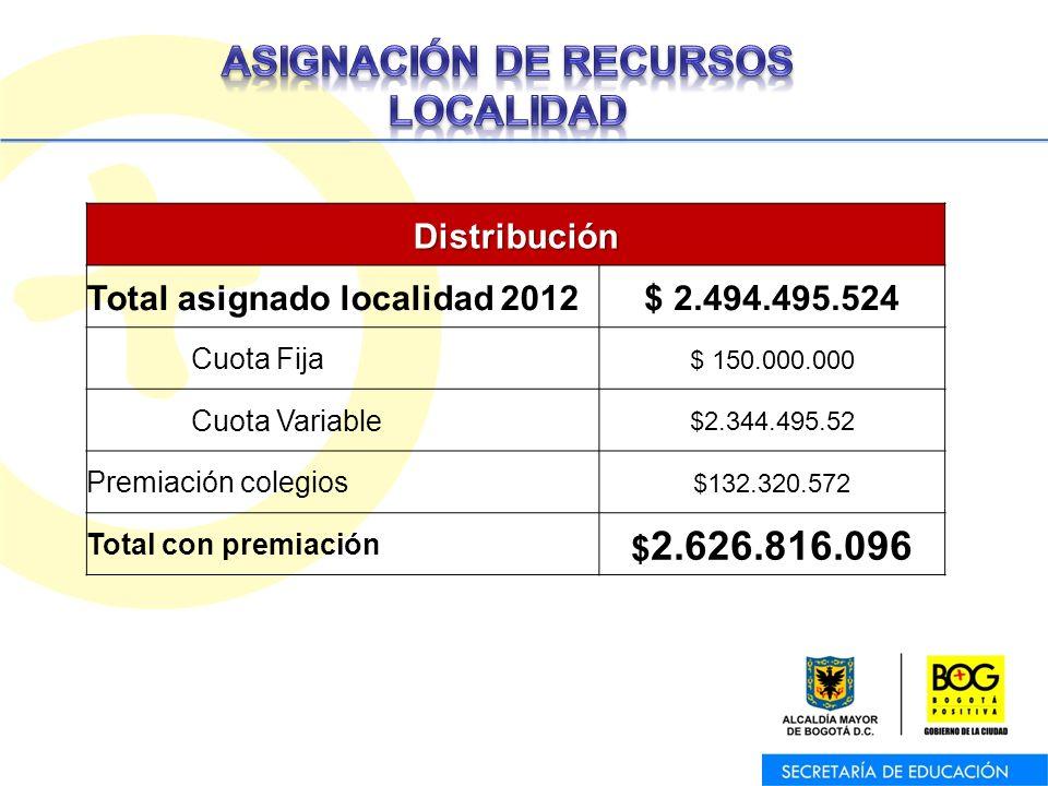 Oficina Asesora de Planeación – Equipo de Trabajo de Programas y ProyectosDistribución Total asignado localidad 2012$ 2.494.495.524 Cuota Fija $ 150.000.000 Cuota Variable $2.344.495.52 Premiación colegios $132.320.572 Total con premiación $ 2.626.816.096