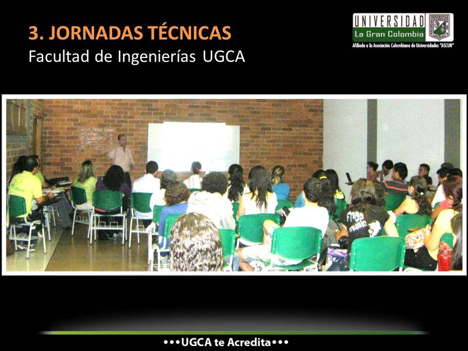 3. JORNADAS TÉCNICAS 3. JORNADAS TÉCNICAS Facultad de Ingenierías UGCA
