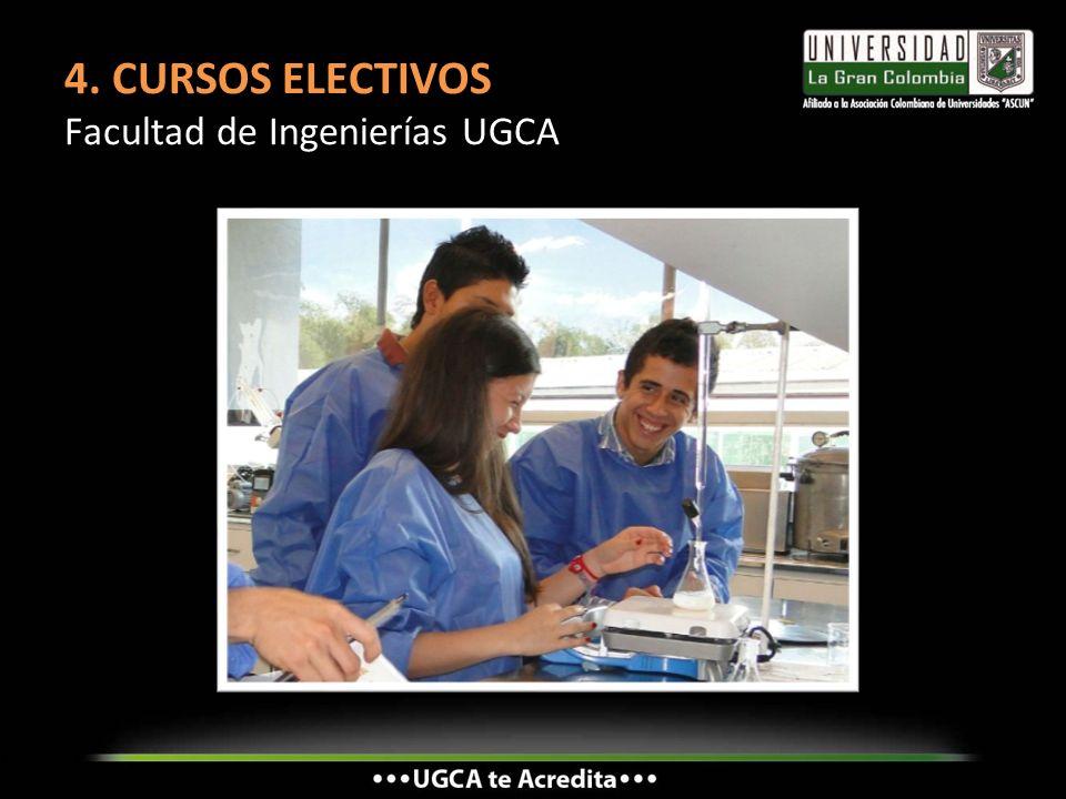 4. CURSOS ELECTIVOS 4. CURSOS ELECTIVOS Facultad de Ingenierías UGCA