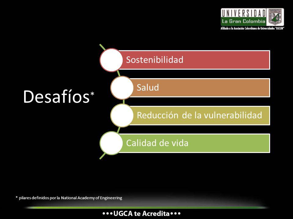 Desafíos * Sostenibilidad Salud Reducción de la vulnerabilidad Calidad de vida * pilares definidos por la National Academy of Engineering