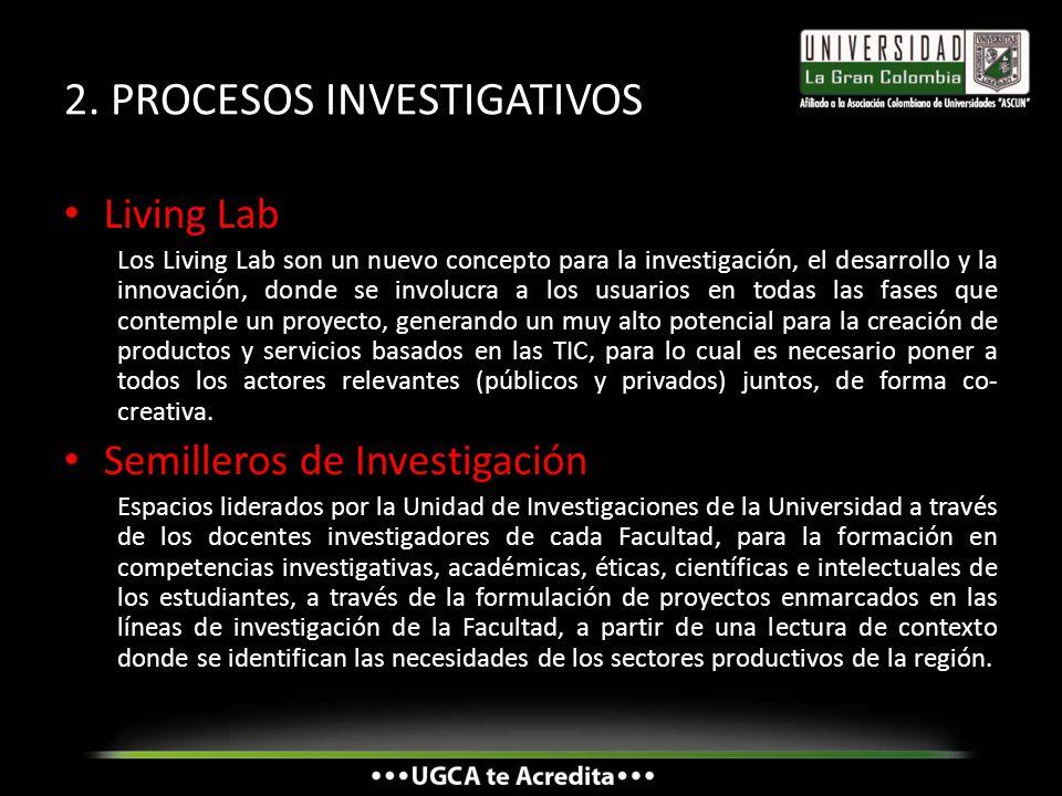 2. PROCESOS INVESTIGATIVOS Living Lab Los Living Lab son un nuevo concepto para la investigación, el desarrollo y la innovación, donde se involucra a