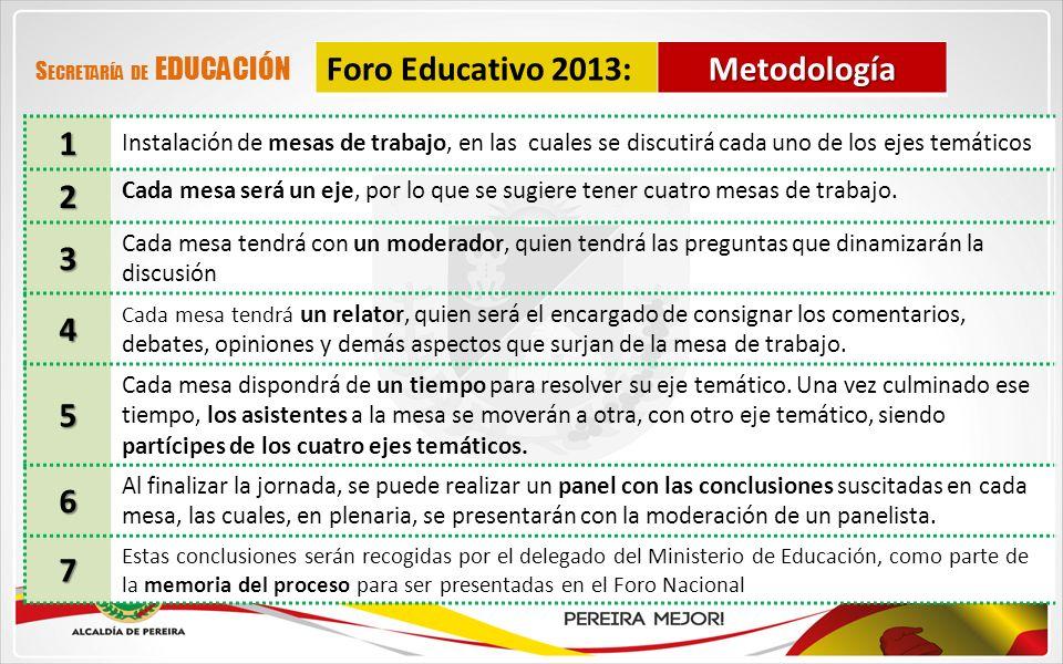 Foro Educativo 2013:Metodología S ECRETARÍA DE EDUCACIÓN1 Instalación de mesas de trabajo, en las cuales se discutirá cada uno de los ejes temáticos2