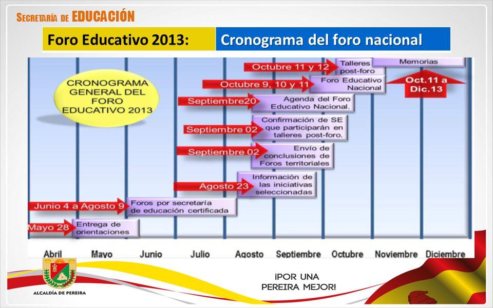 Foro Educativo 2013: Cronograma del foro nacional S ECRETARÍA DE EDUCACIÓN