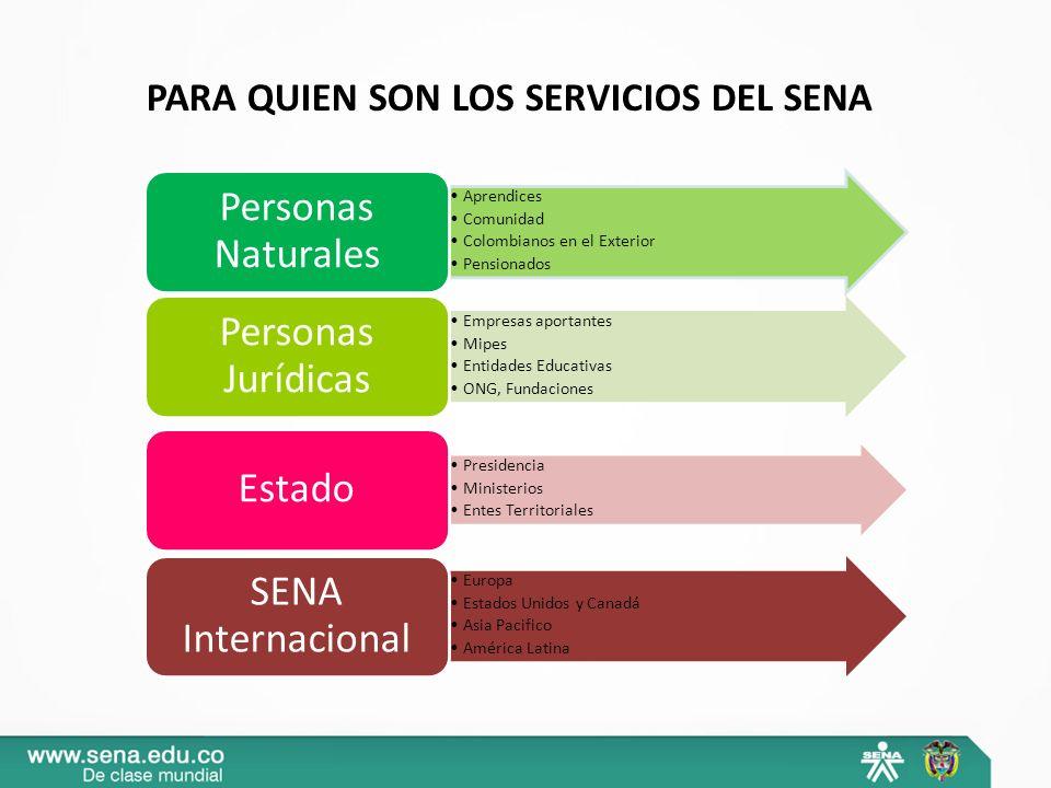 PARA QUIEN SON LOS SERVICIOS DEL SENA Aprendices Comunidad Colombianos en el Exterior Pensionados Personas Naturales Empresas aportantes Mipes Entidad
