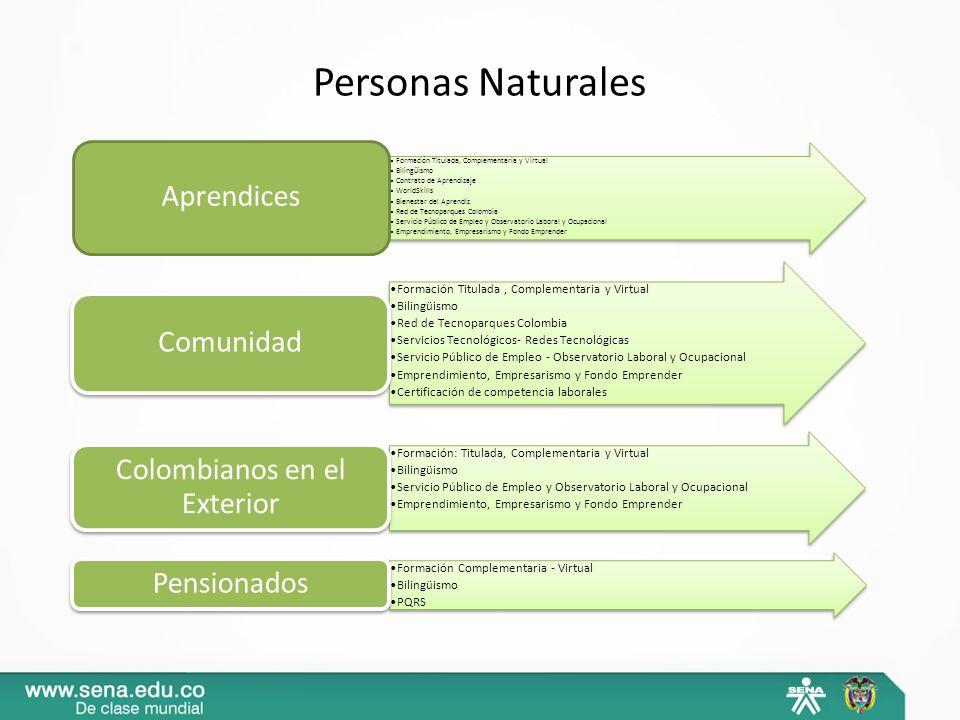 Personas Naturales Formación Titulada, Complementaria y Virtual Bilingüismo Contrato de Aprendizaje WorldSkills Bienestar del Aprendiz Red de Tecnopar