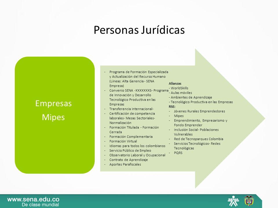Personas Jurídicas -Programa de Formación Especializada y Actualización del Recurso Humano (Líneas: Alta Gerencia - SENA Empresa) -Convenio SENA -XXXX