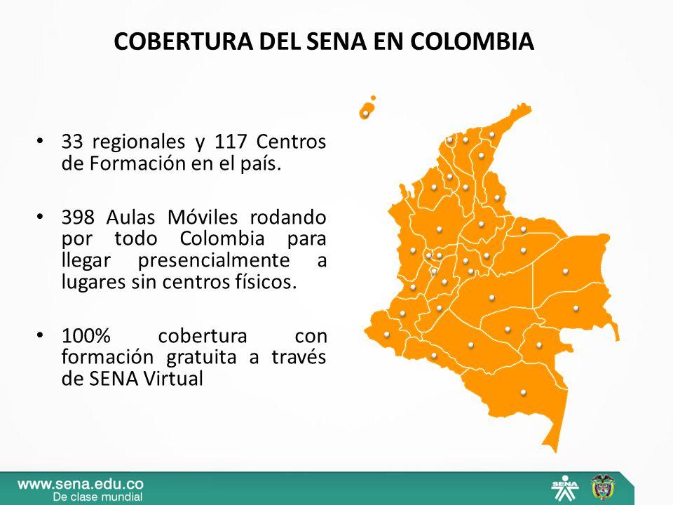 COBERTURA DEL SENA EN COLOMBIA 33 regionales y 117 Centros de Formación en el país. 398 Aulas Móviles rodando por todo Colombia para llegar presencial