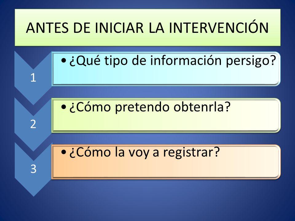 ANTES DE INICIAR LA INTERVENCIÓN 1 ¿Qué tipo de información persigo? 2 ¿Cómo pretendo obtenrla? 3 ¿Cómo la voy a registrar?