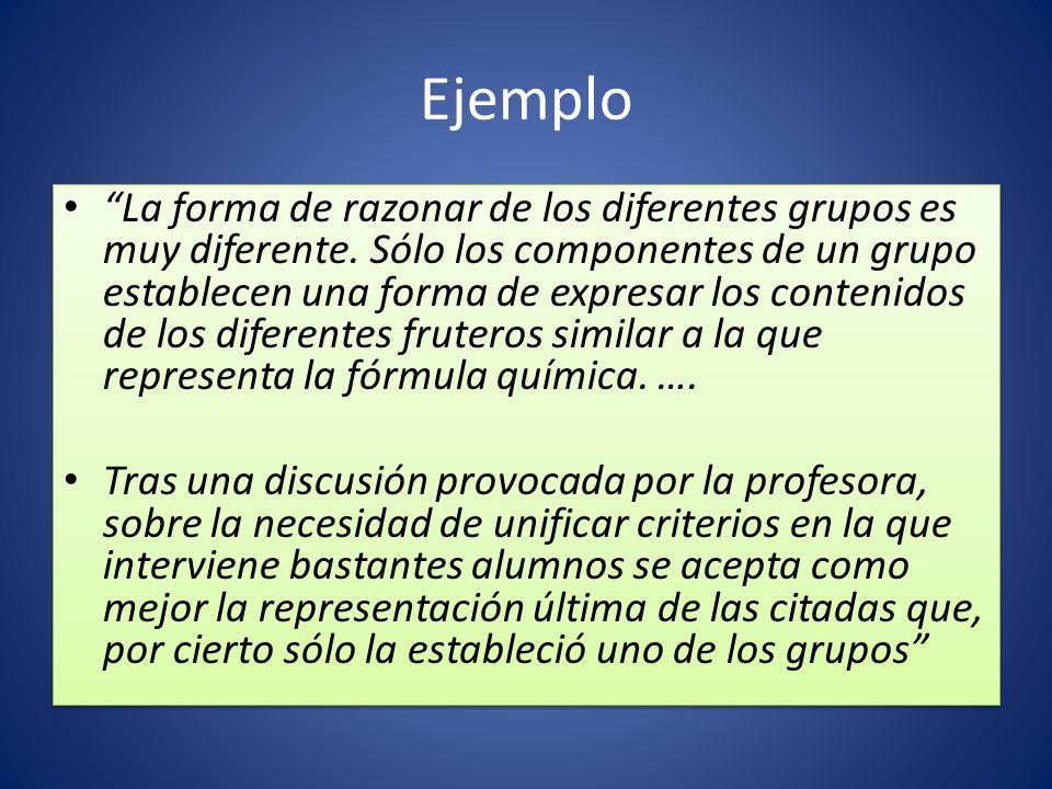 Ejemplo La forma de razonar de los diferentes grupos es muy diferente. Sólo los componentes de un grupo establecen una forma de expresar los contenido