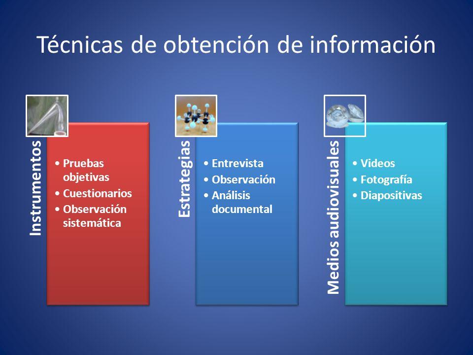 Técnicas de obtención de información Instrumentos Pruebas objetivas Cuestionarios Observación sistemática Estrategias Entrevista Observación Análisis