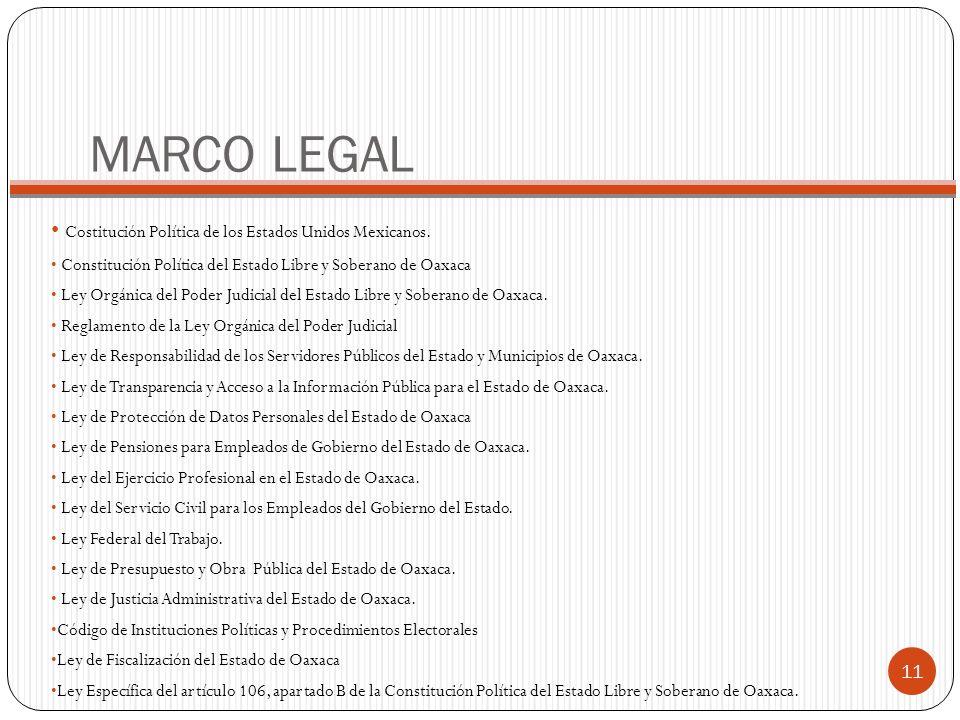 MARCO LEGAL Costitución Política de los Estados Unidos Mexicanos. Constitución Política del Estado Libre y Soberano de Oaxaca Ley Orgánica del Poder J