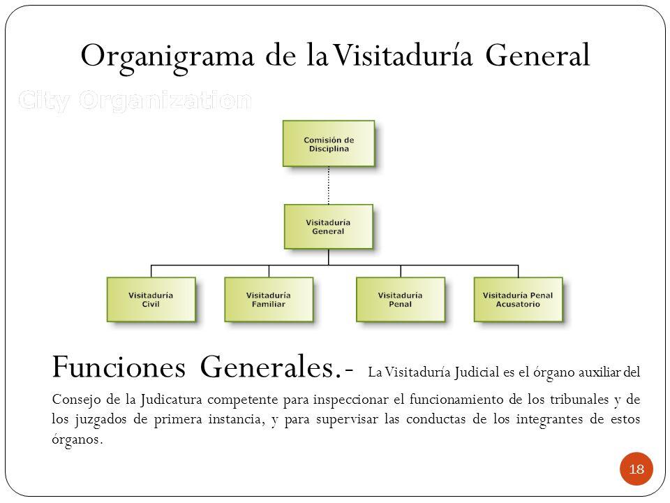 Organigrama de la Visitaduría General Funciones Generales.- La Visitaduría Judicial es el órgano auxiliar del Consejo de la Judicatura competente para