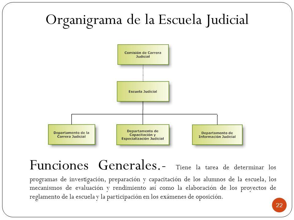 Organigrama de la Escuela Judicial Funciones Generales.- Tiene la tarea de determinar los programas de investigación, preparación y capacitación de lo