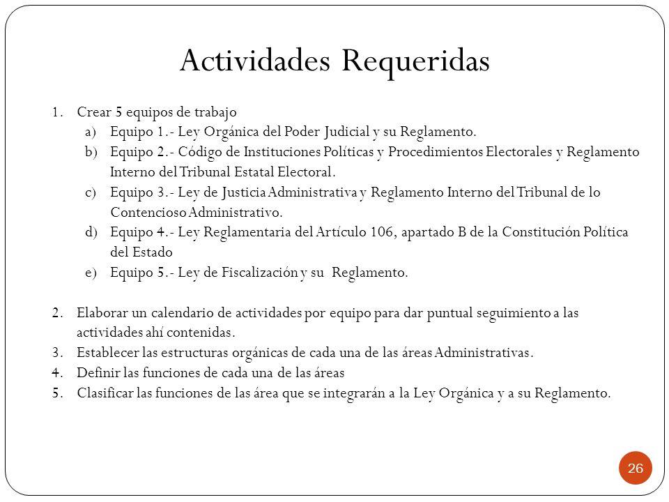 Actividades Requeridas 26 1.Crear 5 equipos de trabajo a)Equipo 1.- Ley Orgánica del Poder Judicial y su Reglamento. b)Equipo 2.- Código de Institucio