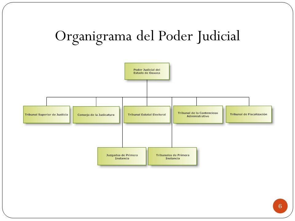 COMISIÓN DE IMPLEMENTACIÓN DE LA REFORMAS JUDICIALES La comisión de Implementación de las Reforma Judiciales, tiene como función primordial ejecutar los acuerdos y demás determinaciones para la implementación, seguimiento, así como apoyar y coadyuvar con las autoridades locales cuando así se requiera.
