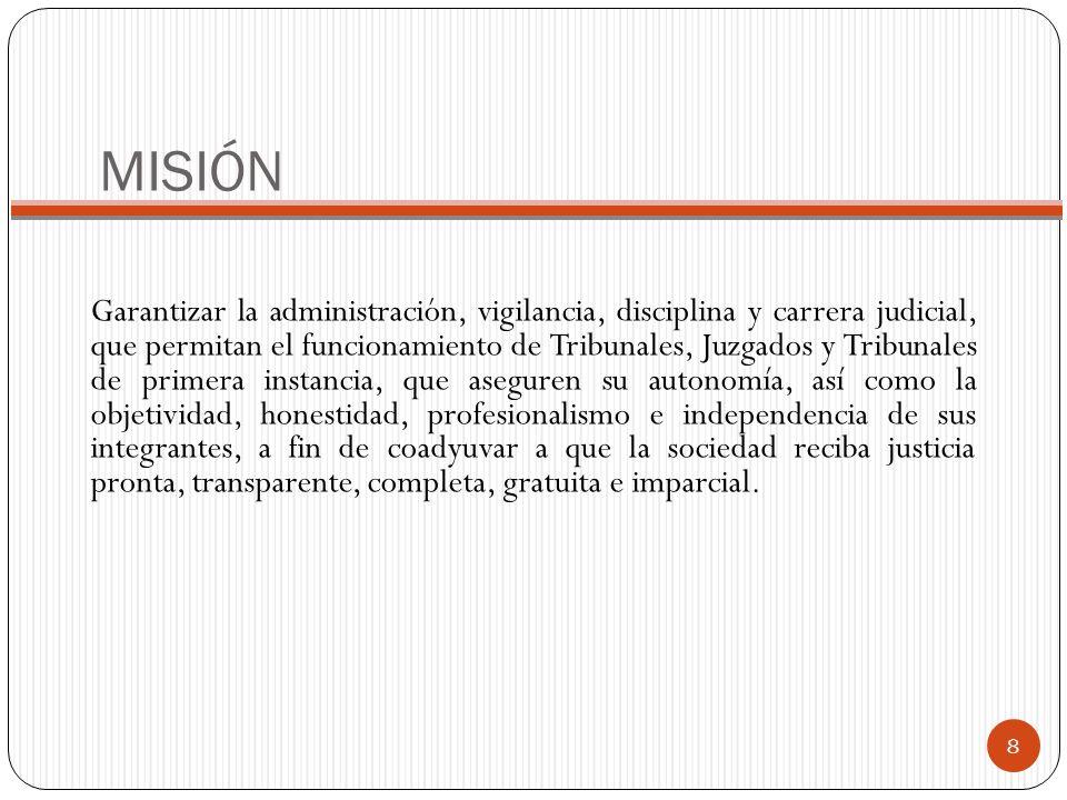 MISIÓN Garantizar la administración, vigilancia, disciplina y carrera judicial, que permitan el funcionamiento de Tribunales, Juzgados y Tribunales de