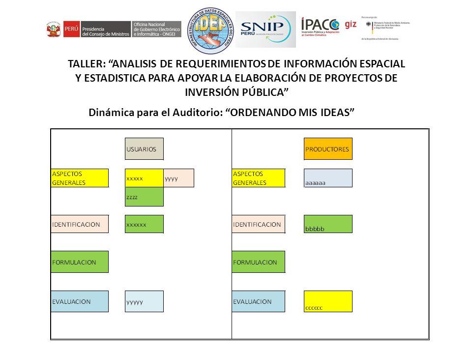 Dinámica para el Auditorio: ORDENANDO MIS IDEAS TALLER: ANALISIS DE REQUERIMIENTOS DE INFORMACIÓN ESPACIAL Y ESTADISTICA PARA APOYAR LA ELABORACIÓN DE