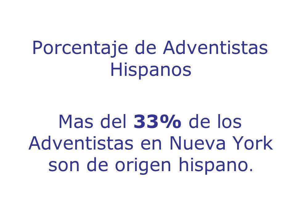 Porcentaje de Adventistas Hispanos Mas del 33% de los Adventistas en Nueva York son de origen hispano.
