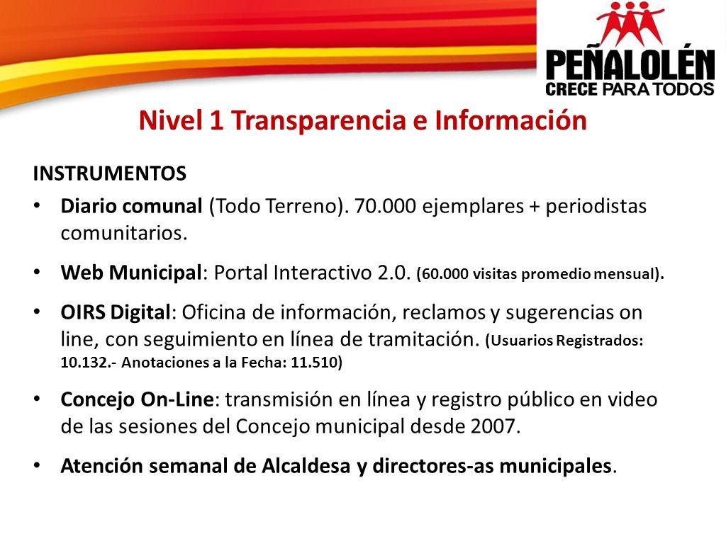 Nivel 1 Transparencia e Información INSTRUMENTOS Diario comunal (Todo Terreno). 70.000 ejemplares + periodistas comunitarios. Web Municipal: Portal In
