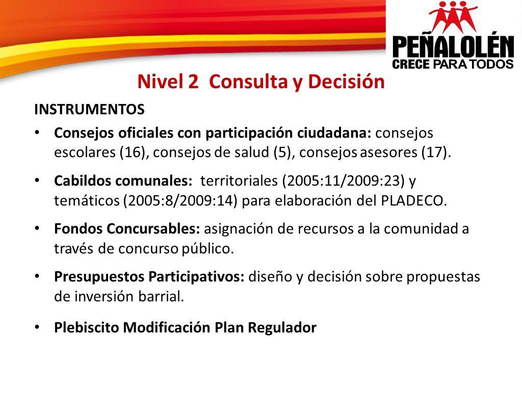 Nivel 2 Consulta y Decisión INSTRUMENTOS Consejos oficiales con participación ciudadana: consejos escolares (16), consejos de salud (5), consejos ases
