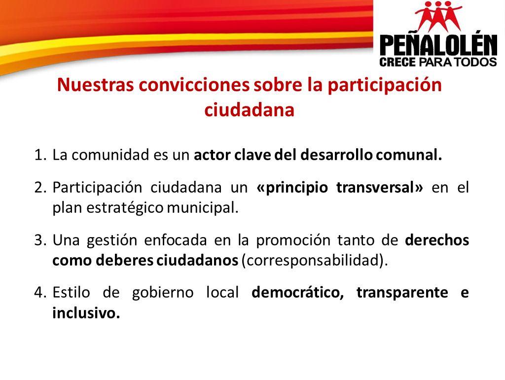 Nuestras convicciones sobre la participación ciudadana 1.La comunidad es un actor clave del desarrollo comunal. 2.Participación ciudadana un «principi